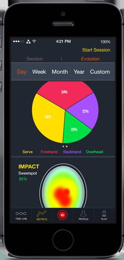 Shot Stats : Application mobile