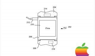 Brevet Apple iWatch : iTime ?