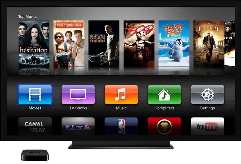 Interface Apple TV