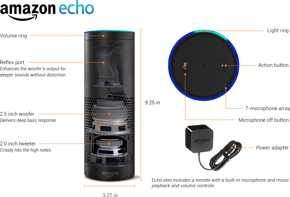 amazon echo une enceinte version 39 assistant vocal 39. Black Bedroom Furniture Sets. Home Design Ideas
