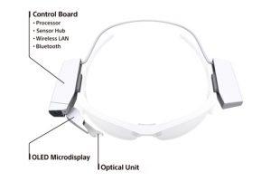 Sony et son module de lunettes connectées