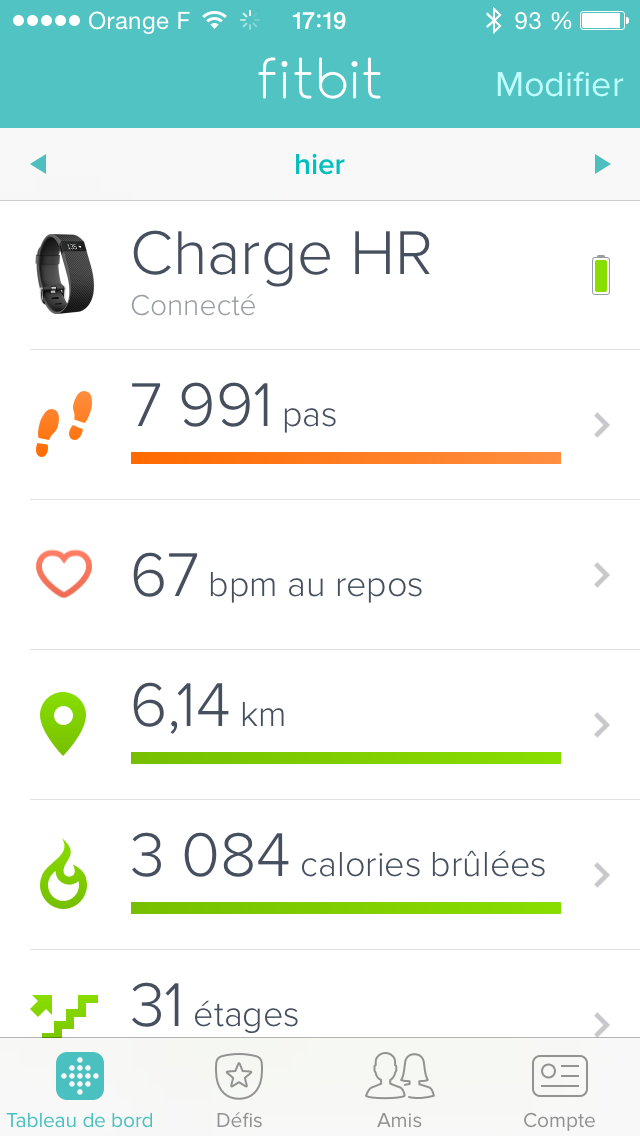 Dashboard Fitbit Charge HR