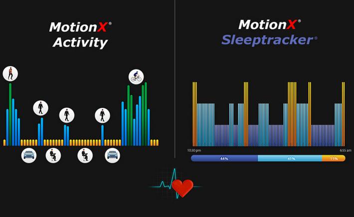 MotionX Activity et Sleeptracker