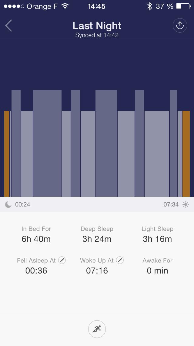 Suivi détaillé du sommeil