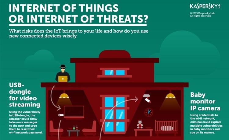 Kaspersky d voile les limites de la maison connect e - Objets connectes maison ...