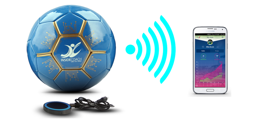 Le ballon intelligent InsideCoach