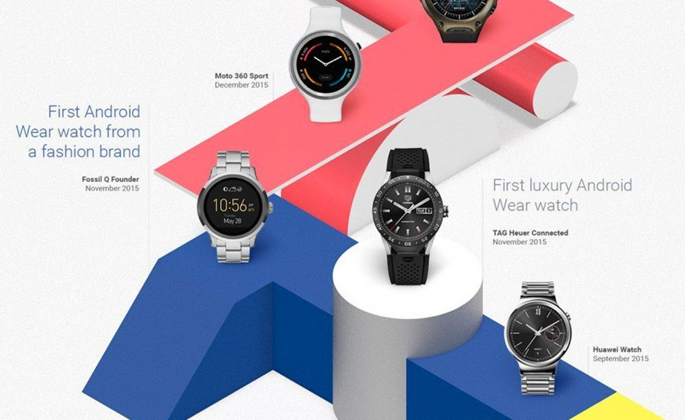 Infographie Android Wear