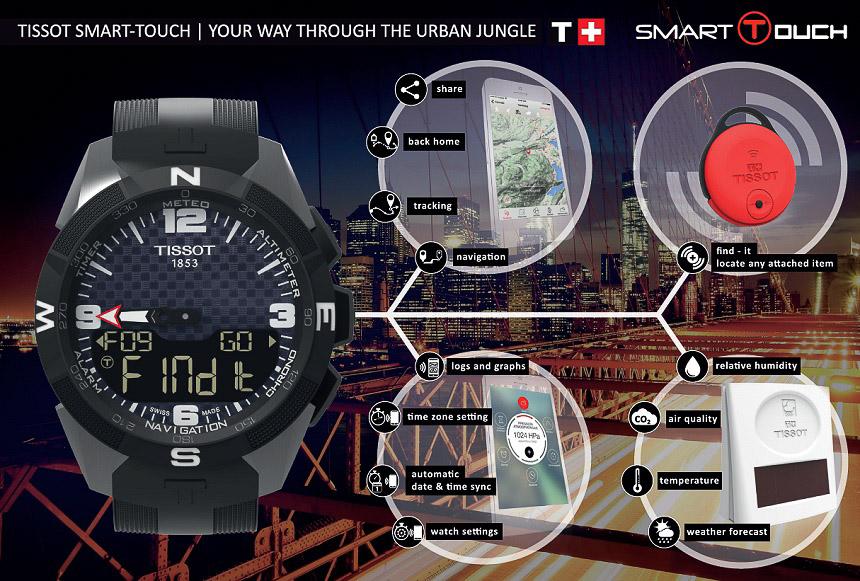 Fonctionnalités de la Smart Touch de Tissot