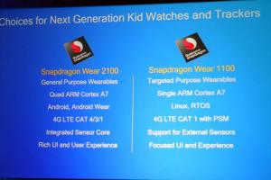Qualcomm Snapdragon Wear 1100