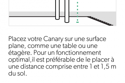installation_canary0-1