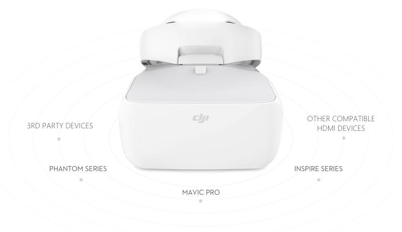 Les drones compatibles avec les DJI Goggles