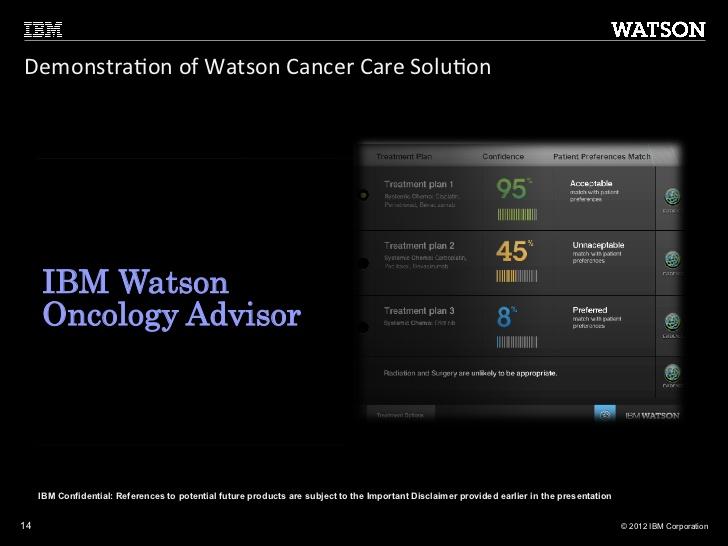 Watson cancer