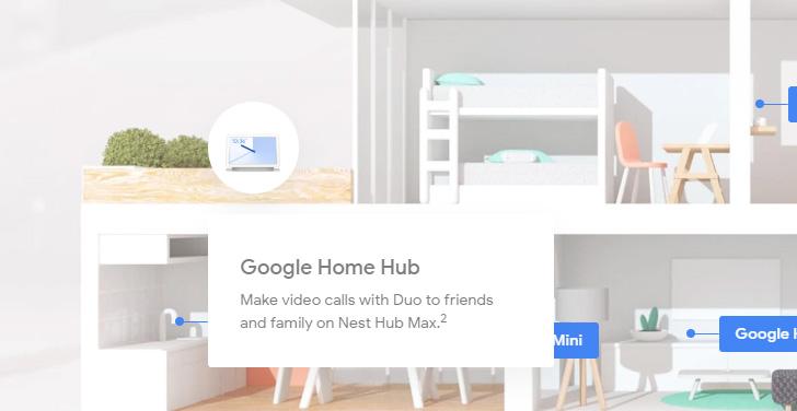 Google Nest Hub Max Duo